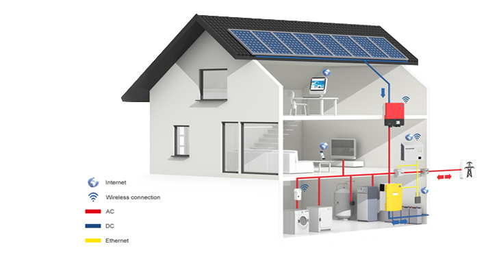 Off-Grid sustavi - Solvis