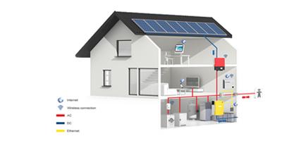 Solvis-OffGrid sustavi